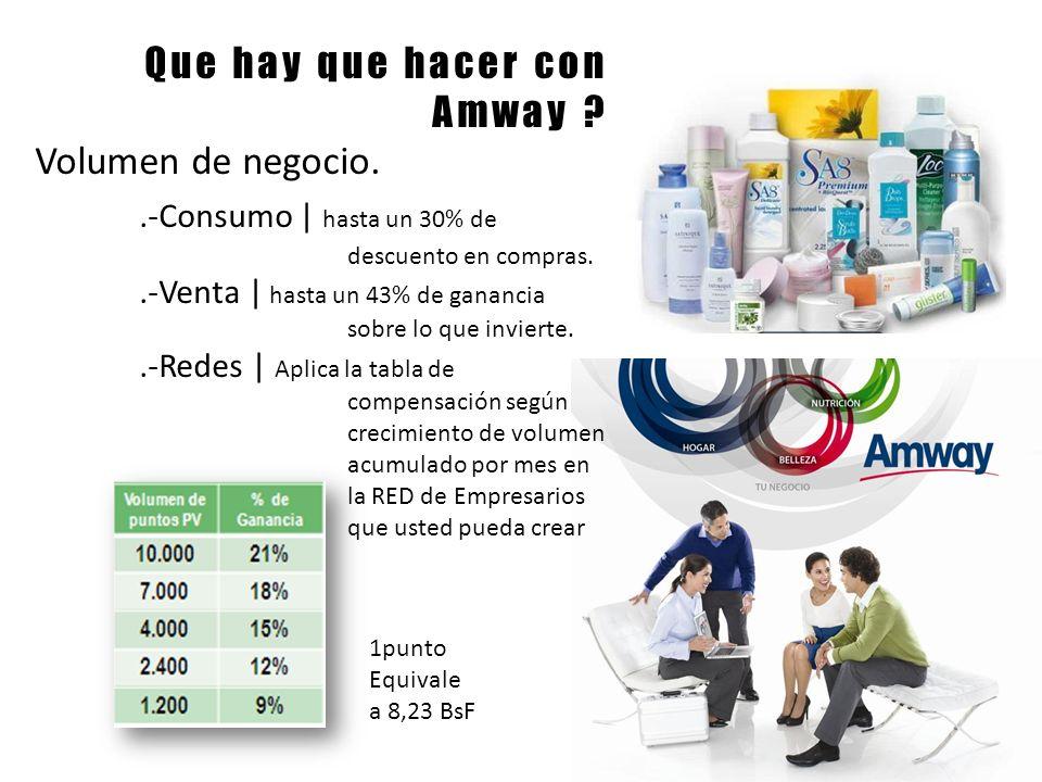 Que hay que hacer con Amway .Construcción de redes de empresarios.