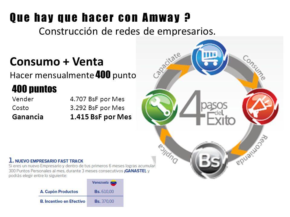 Que hay que hacer Amway .Construcción de redes de empresarios.