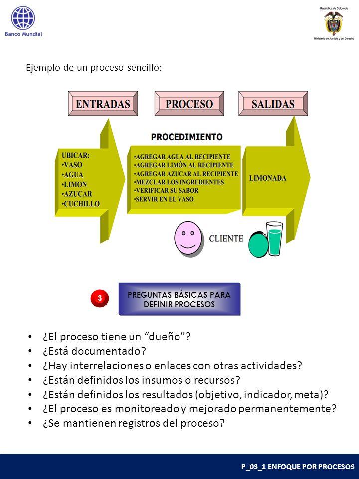 P_03_1 ENFOQUE POR PROCESOS El enfoque por procesos consiste en dividir el sistema (gestión de la organización) en procesos, conocer y gestionar las relaciones existentes entre ellos y decidir y emprender mejoras individuales para cada unos de los procesos.