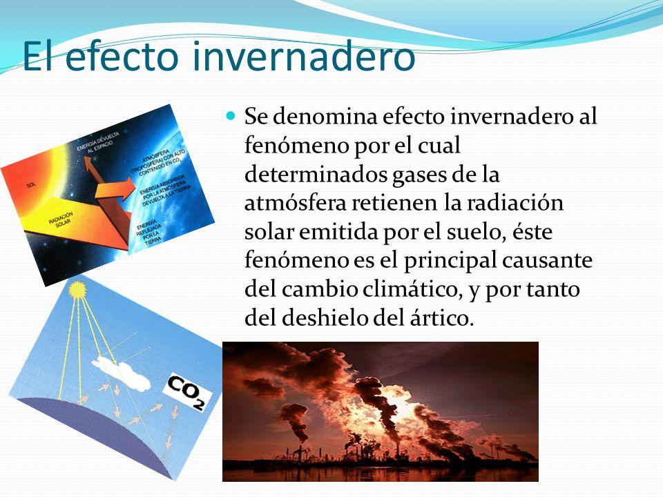 Gases de efecto invernadero Dióxido de carbono (CO 2 ).