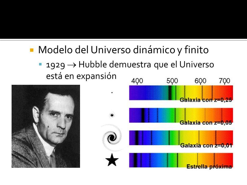 Partiendo de los resultados de Hubble, en 1948 George Gamow establece su teoría según la cual, el Universo se formó gracias a una explosión de un punto material infinitamente denso y caliente hace 13700 m.