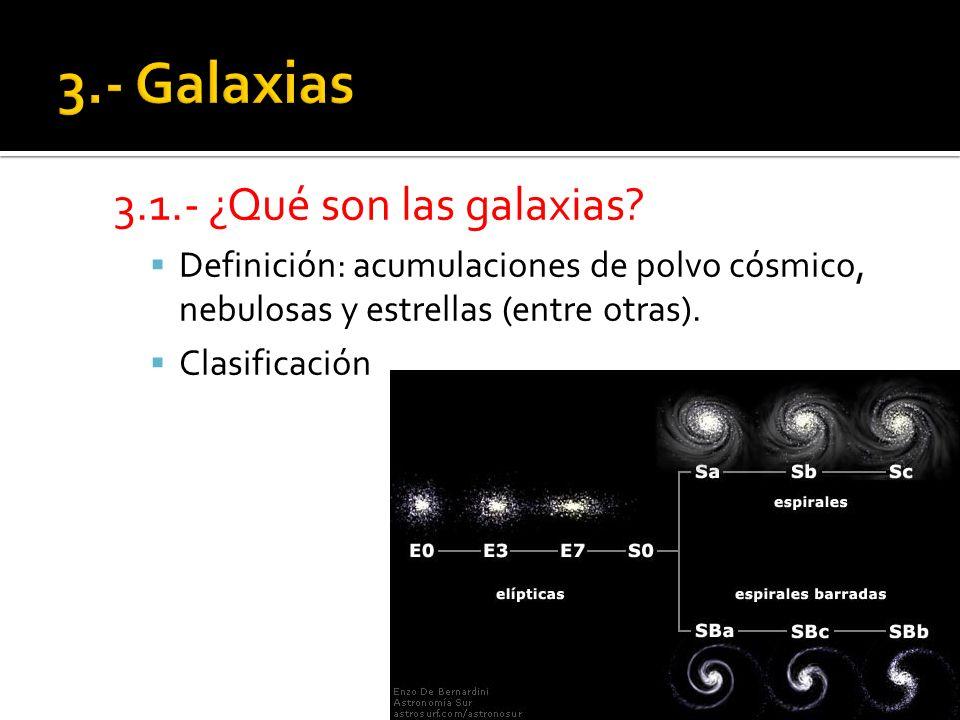 3.2.- ¿Cómo se agrupan las galaxias.