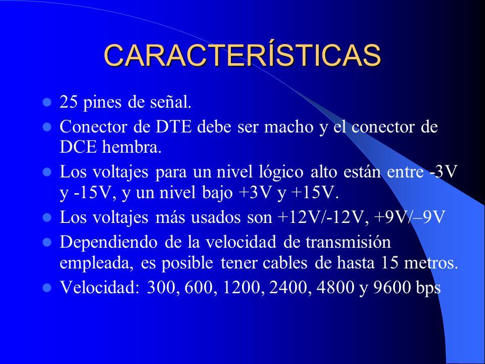 CARACTERÍSTICAS Estructura de un carácter Modo asíncrono: – Bit Start (primera transición de 1 a 0) – 1, 1.5, 2 bits Stop.