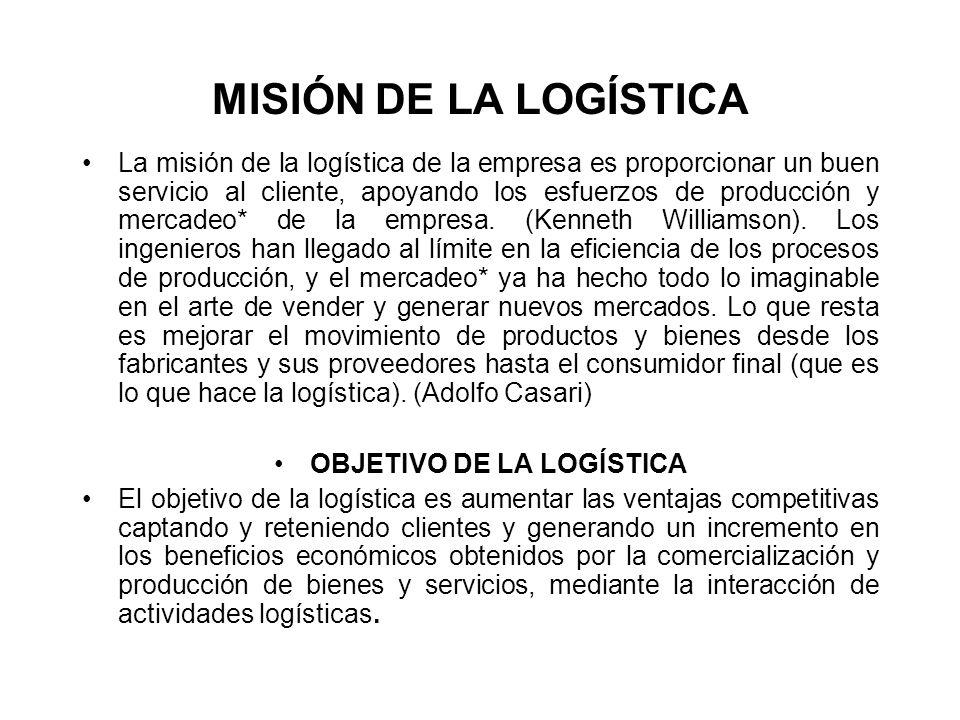 ÁREAS OPERACIONALES DE LA LOGÍSTICA GESTIÓN DE MATERIALES.