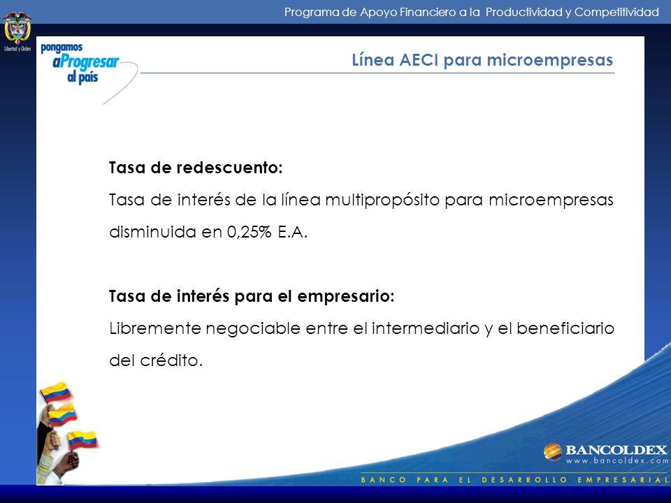 Programa de Apoyo Financiero a la Productividad y Competitividad Línea AECI para microempresas Tasa de redescuento: Tasa de interés de la línea multipropósito para microempresas disminuida en 0,25% E.A.