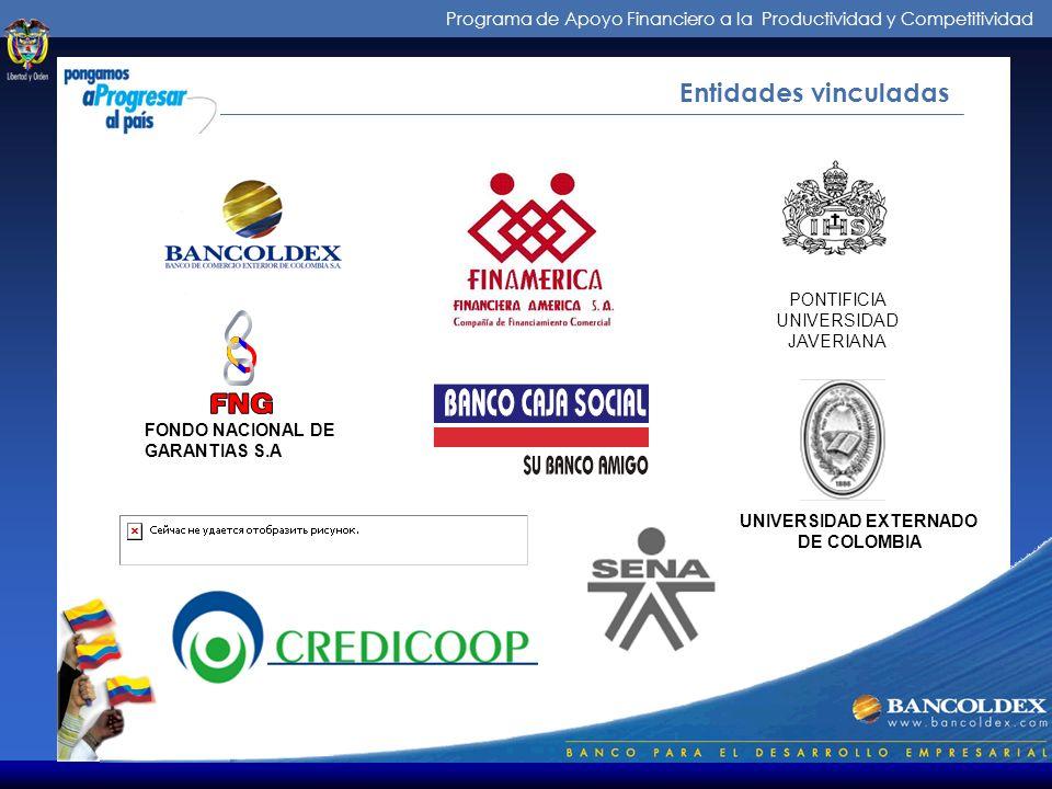 Programa de Apoyo Financiero a la Productividad y Competitividad ENTIDADES VINCULADAS FONDO NACIONAL DE GARANTIAS S.A PONTIFICIA UNIVERSIDAD JAVERIANA Entidades vinculadas UNIVERSIDAD EXTERNADO DE COLOMBIA