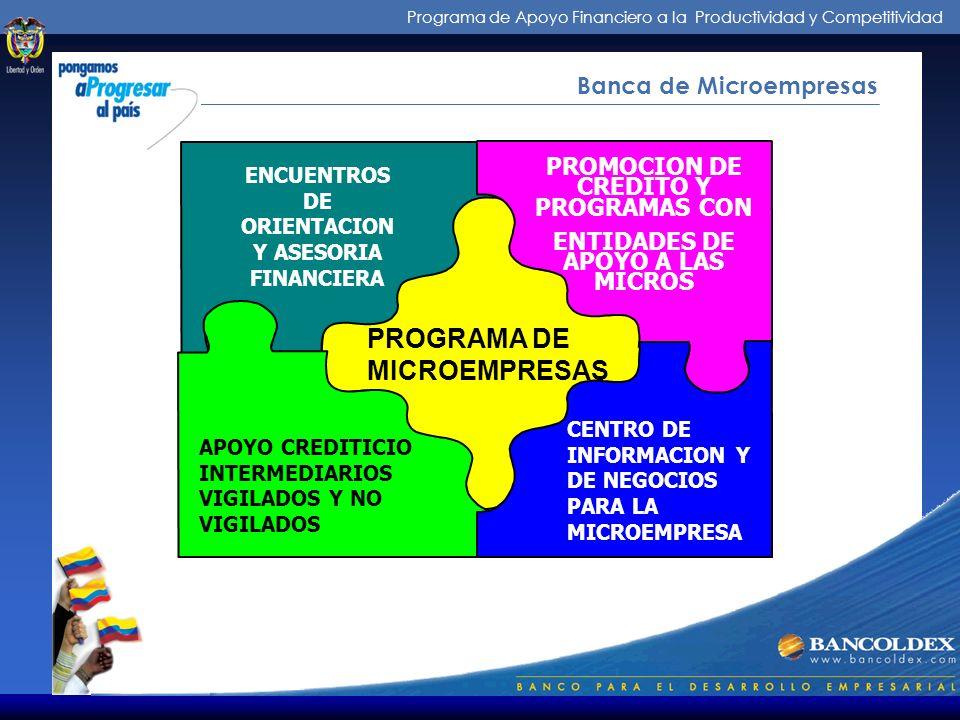 Programa de Apoyo Financiero a la Productividad y Competitividad PROGRAMA DE MICROEMPRESAS ENCUENTROS DE ORIENTACION Y ASESORIA FINANCIERA PROMOCION DE CREDITO Y PROGRAMAS CON ENTIDADES DE APOYO A LAS MICROS APOYO CREDITICIO INTERMEDIARIOS VIGILADOS Y NO VIGILADOS CENTRO DE INFORMACION Y DE NEGOCIOS PARA LA MICROEMPRESA Banca de Microempresas
