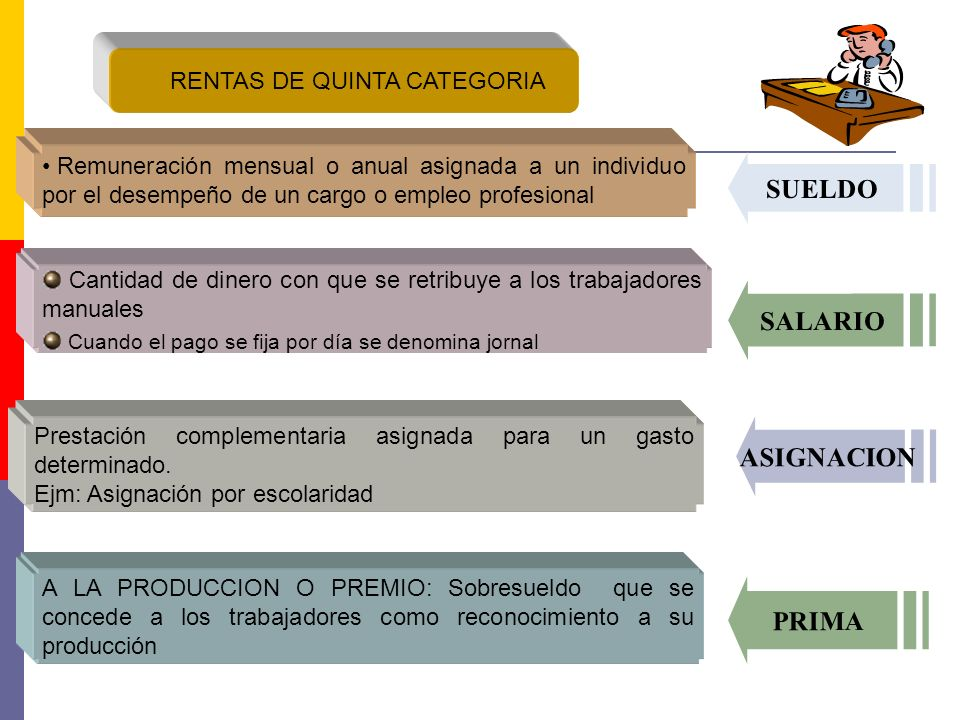 RENTAS DE QUINTA CATEGORIA Recompensa pecuniaria adicional a la remuneración por la prestacion de servicios.