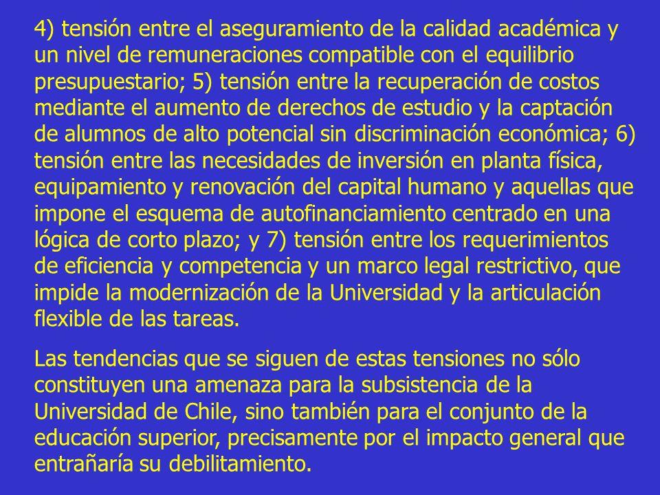 Sistema Público de Educación Sistema Público de Salud Facultad de Medicina de la Universidad de Chile Los dos sectores más intervenidos.