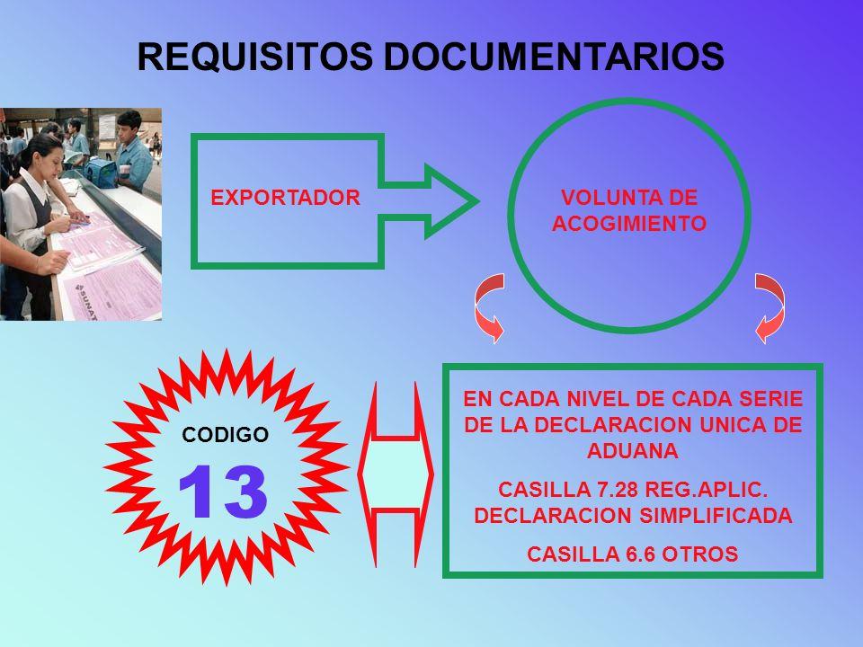 EL TRAMITE DE LA EXPORTACION DEFINITIVA SE EFECTUA DE ACUERDO AL PROCEDIMIENTO ESTABLECIDO PARA DICHO REGIMEN (INTA-PG.02) LA EMPRESA PRODUCTORA – EXPORTADORA PRESENTA ANTE EL AREA DE RECAUDACION DE CUALQUIER INTENDENCIA DE LA REPUBLICA, LA SIGUIENTE INFORMACION: