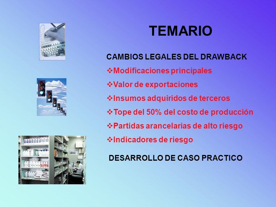 ASPECTOS GENERALES EL DRAWBACK Art.76° TUO LGA – D.S.N° 129-2004-EF REGIMEN ADUANERO RESTITUCION PARCIAL O TOTAL DE LOS DERECHOS ARANCELARIOS
