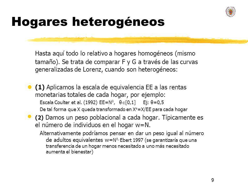 10 Hogares heterogéneos Aplicamos la metodología Atkinson-Shorrocks Transformamos F y G en F y G como ya indicado en (1) y (2)