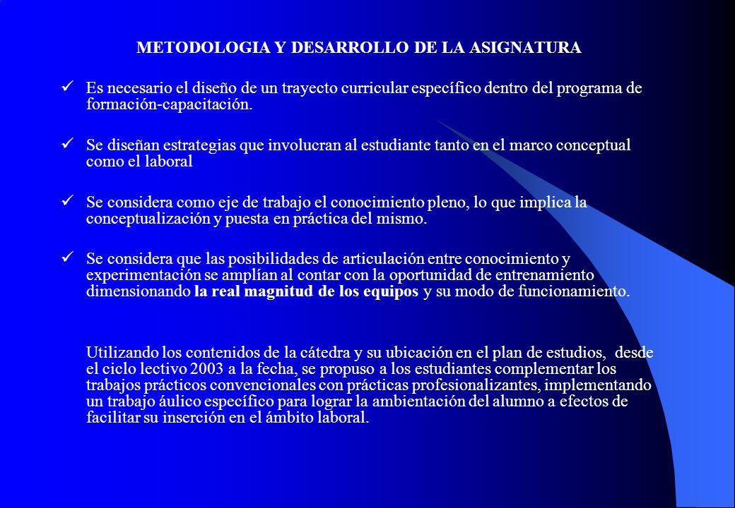 METODOLOGIA Y DESARROLLO DE LA ASIGNATURA CONCEPTUALIZACIÓN Prácticos convencionales Esta práctica se realiza a modo de preparación previa a la práctica laboral.