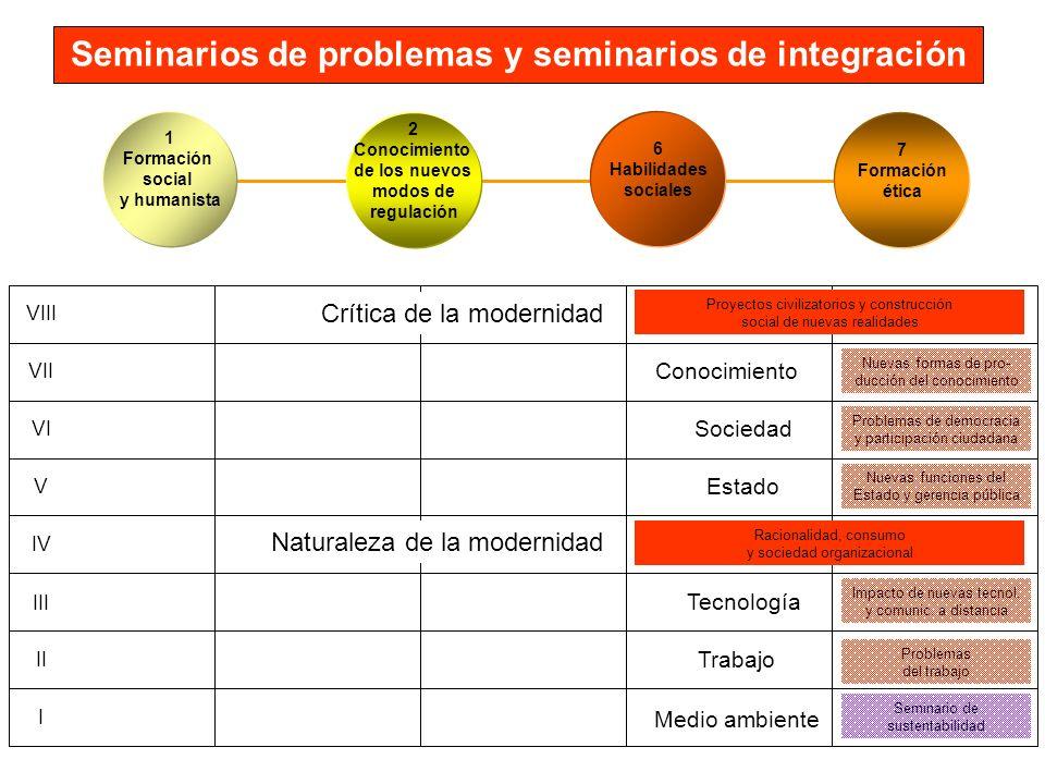 Estudios institucionales II Ética, responsabilidad social y ciudadanía Gobierno y gobernabili- dad de las instituciones Metodología de análisis y diagnóst.