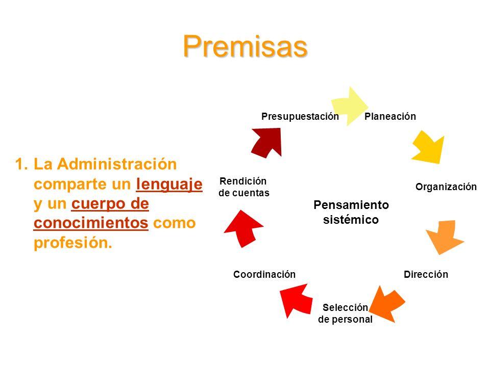 Humanidades Ingeniería mecánica Economía Ciencias políticas Antropología Psicología Sociología Administración 2.