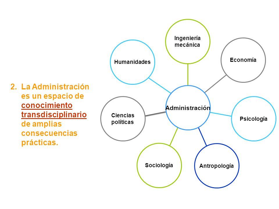 (Perfil dominante) (Perfil emergente) Industria Alimentaria, textil, construcción, automotriz, farmacéutica, química, electrodomésticos, etc.