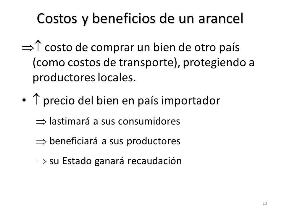 Gráficamente… Brecha entre precios: recibido por exportador y pagado por consumidores locales (D de M): P T – P * T = t ó P T = (1+t) P * T 14