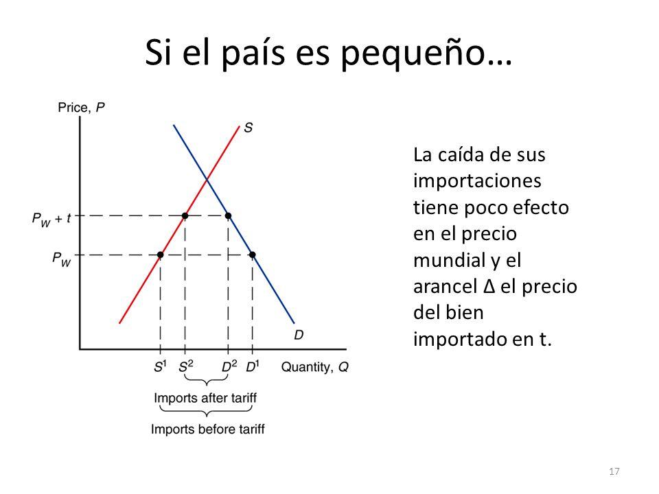 Costos y beneficios de un arancel en un país grande 18 Mayor precio del bien en DOM: o Caída EC o Aumento EP o Aumento recaudación Estado