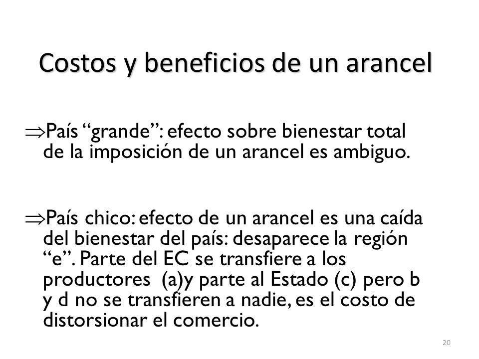 Subsidio a la exportación Pago a una empresa que vende un bien en el extranjero.