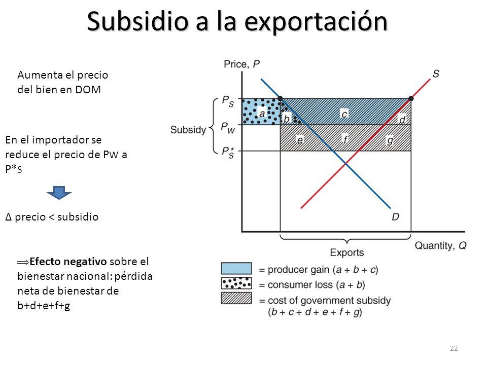Subsidio a la exportación A diferencia del arancel, empeora la relación de intercambio: precio mundial de exportaciones domésticas (de P W a P * s ).
