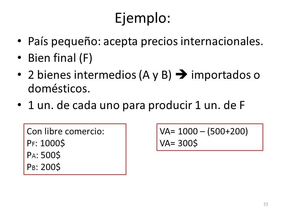 Con aranceles: 34 VA FP pueden tener ganancias más altas que en libre comercio incentivos a ir a la industria F TPE:=(VA-VA)/VA TPE= (359-300)/300 TPE= 19,7% Con aranceles: P F : 1100$ P A : 525$ P B : 216$ VA= 1100 – (525+216) VA= 359$ t F = 10% t A = 5% t B = 8%