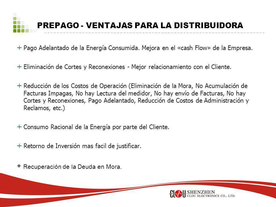 PREPAGO - VENTAJAS PARA LA DISTRIBUIDORA + Pago Adelantado de la Energía Consumida.