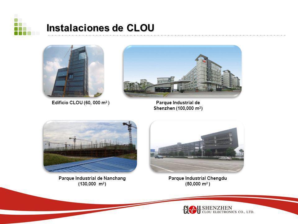 Instalaciones de CLOU 24% 16% 10% Service Description of the companys service Market Description of the companys market Edificio CLOU (60, 000 m 2 )Parque Industrial de Shenzhen (100,000 m 2 ) Parque Industrial de Nanchang (130,000 m 2 ) Parque Industrial Chengdu (50,000 m 2 )