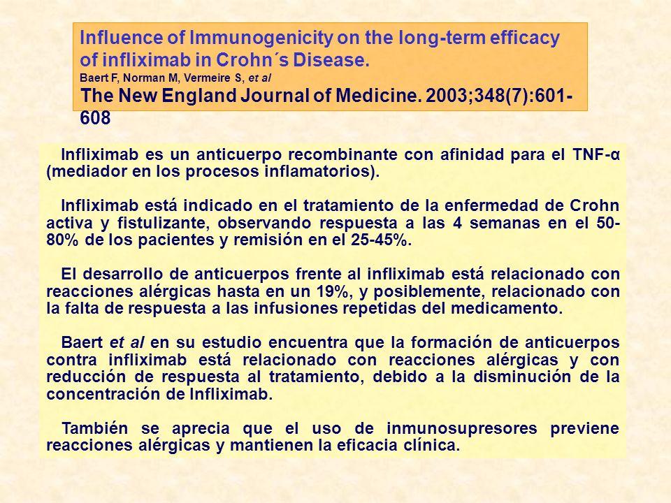 American Gastroenterological Association Medical Position Statement: Perianal Crohn´s Disease.