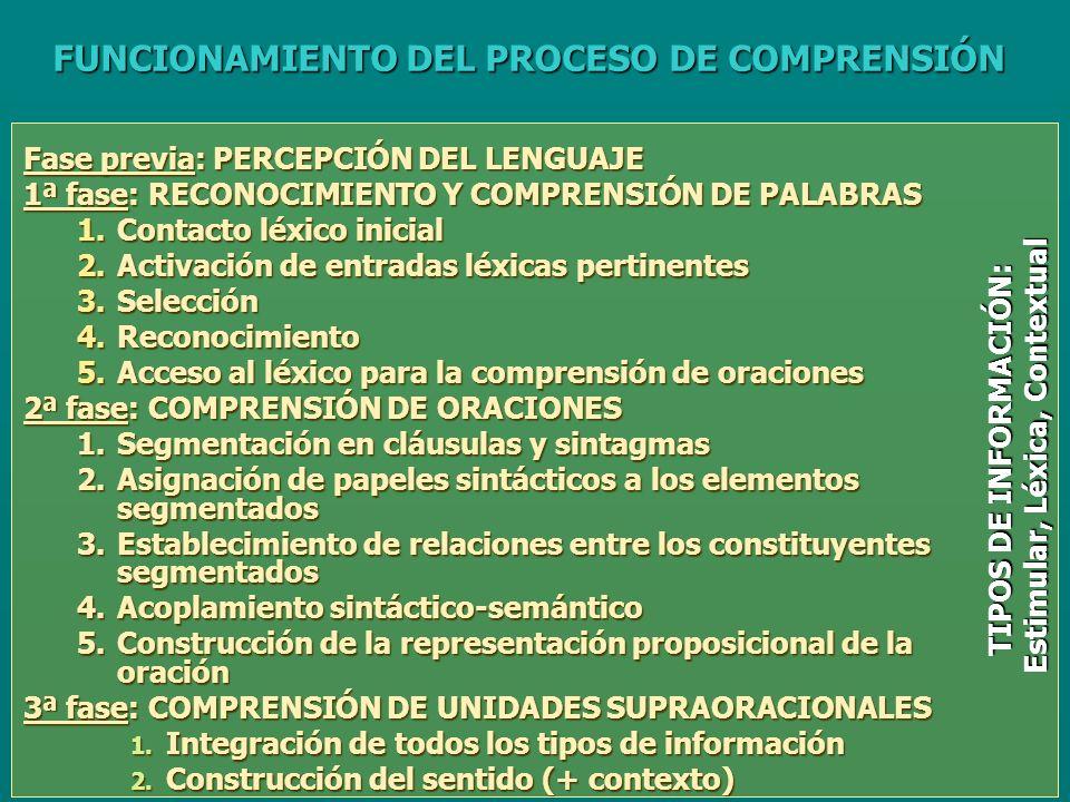 MODELO DE COMPETENCIA DISCURSIVA Categorías Subcategorías I.