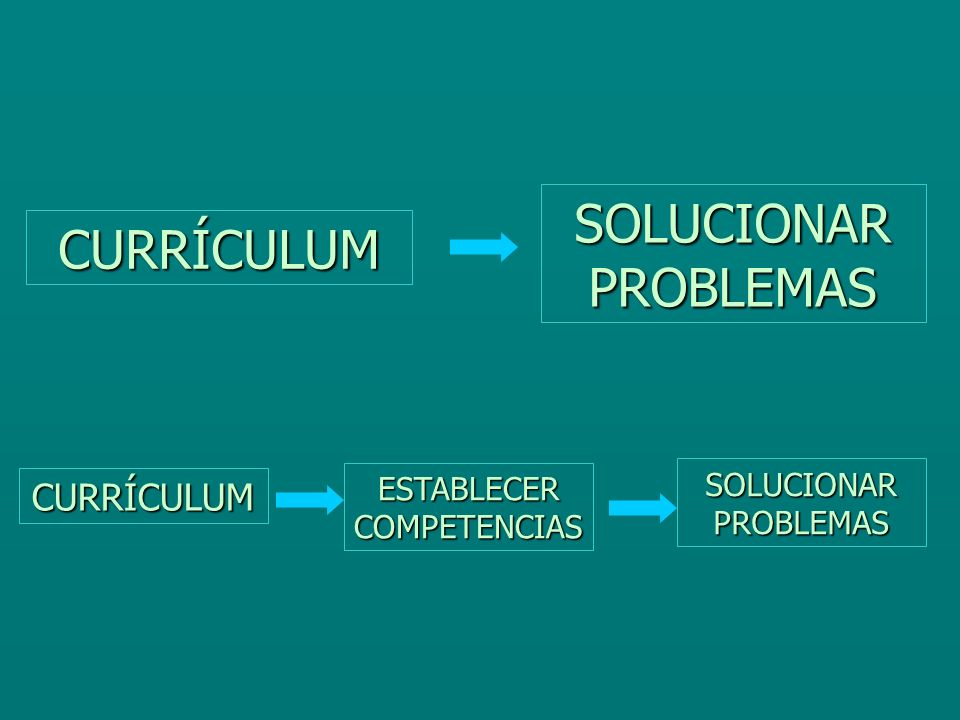 La programación basada en las competencias Para elaborar el PCC: Se debe debatir en el claustro y en los equipos de área y ciclo cómo concretar las competencias de manera transversal y en cada área de conocimiento.