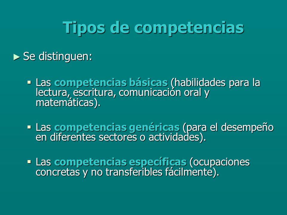 La competencia en comunicación lingüística COMPETENCIA LINGÜÍSTICA (CHOSMKY, 1965) COMPETENCIA COMUNICATIVA (HYMES, 1972)