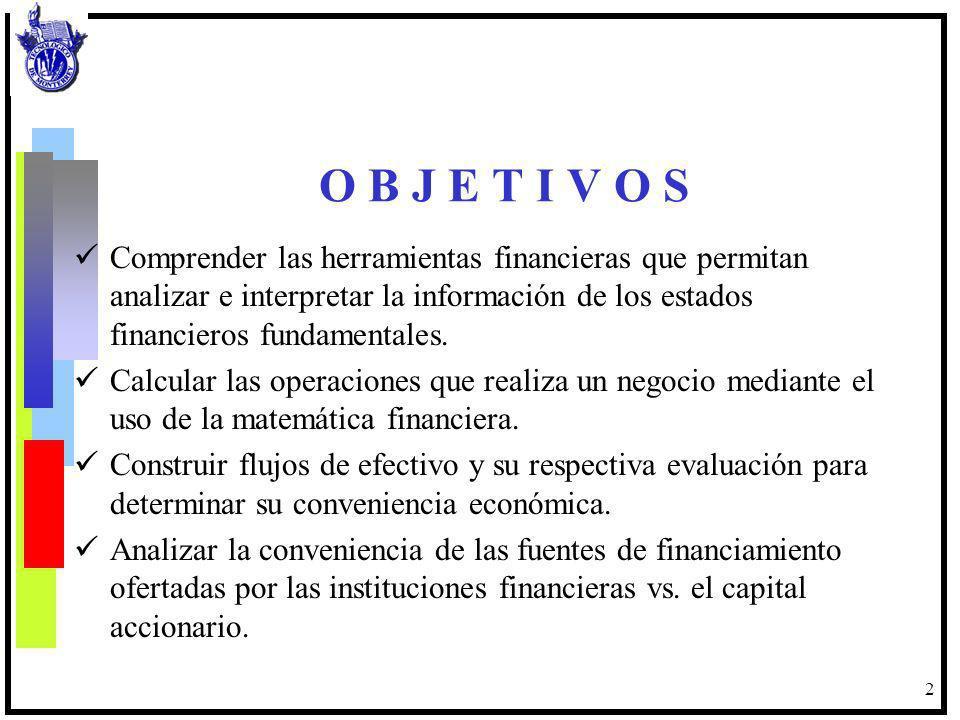 3 Í N D I C E 1.Conceptualización contable y financiera.