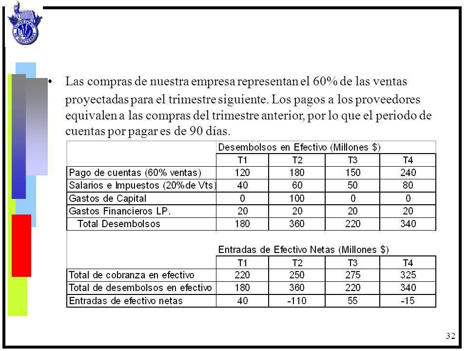 33 Métodos de Análisis Financiero Método de porcientos integrales.