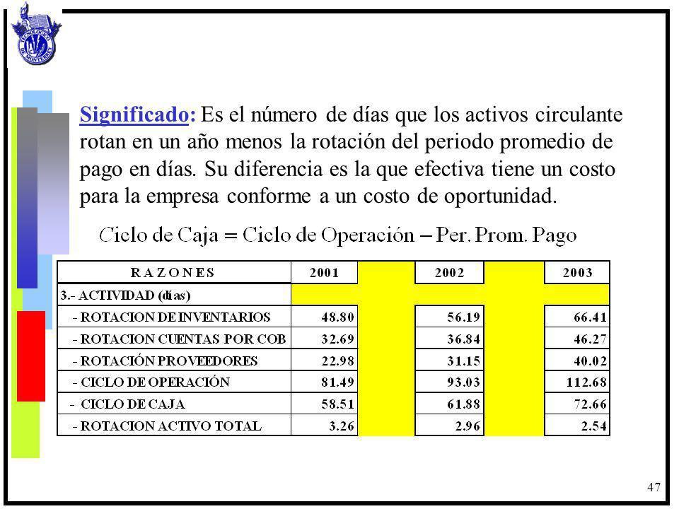 48 Razones de Rentabilidad Significado: Ganancia neta por cada 100 pesos de venta Significado: Rentabilidad por cada 100 pesos invertidos en el total de activos.