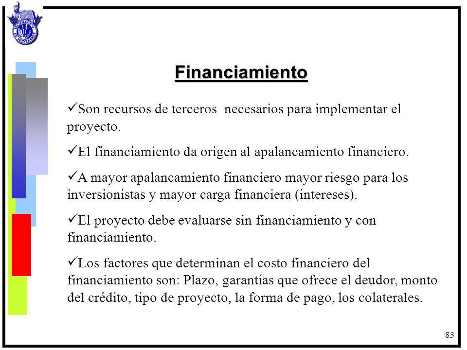 84 FUENTES DE FINANCIAMIENTO A LARGO PLAZO: Los instrumentos financieros que emiten las empresas se clasifican: –En Instrumentos de Capital.