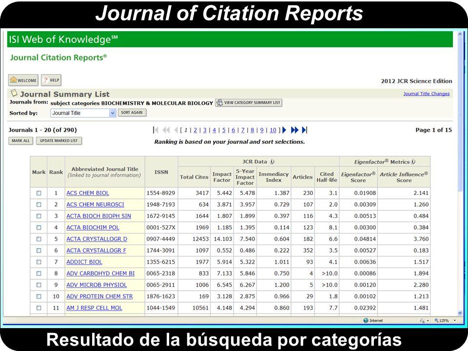 Journal of Citation Reports Puedes seleccionar una revista concreta Hay varias formas de introducir el título de la revista He decidido poner el título de la revista en formato abreviado Listado completo de las revistas que se pueden consultar Ejemplos …