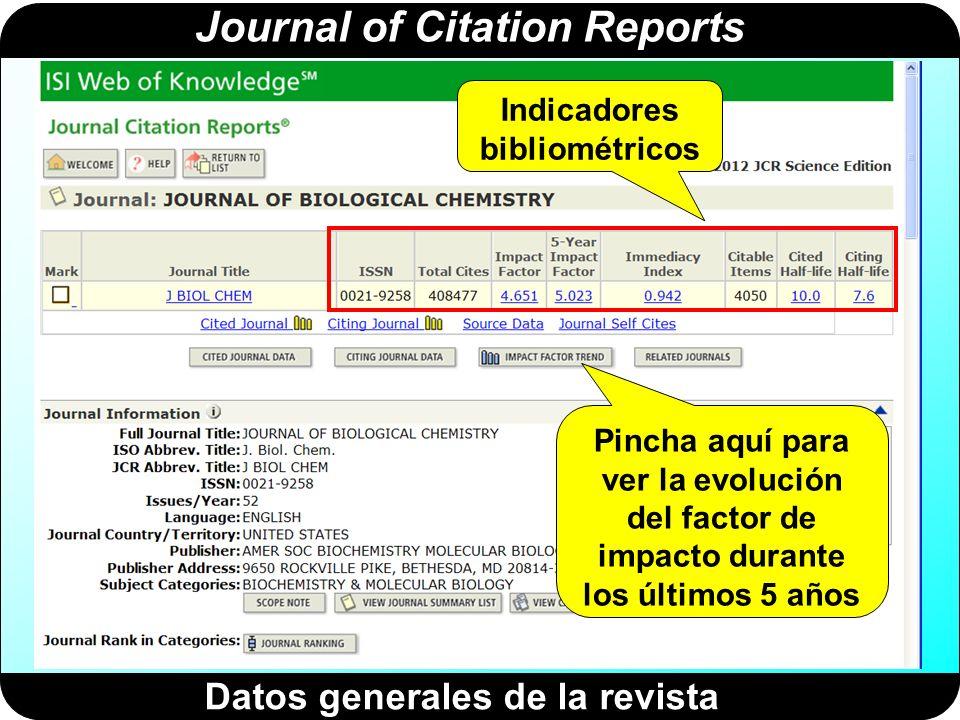 Journal of Citation Reports Evolución del factor de impacto en los últimos 5 años