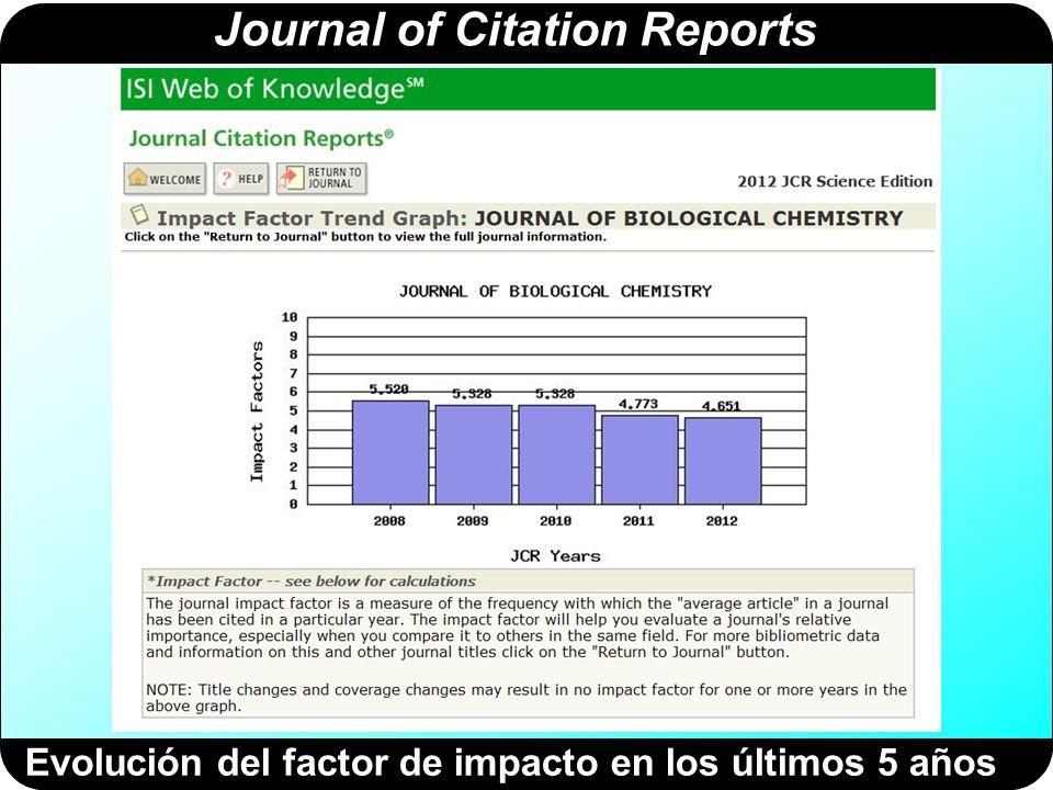 Journal of Citation Reports Cálculo detallado del factor de impacto (año 2012)