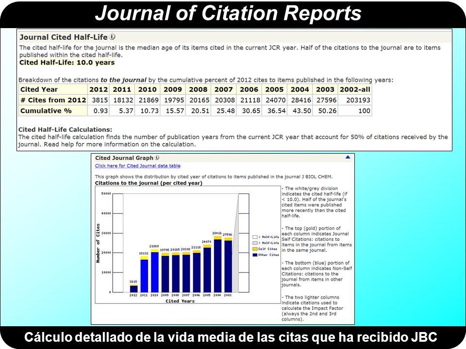 Journal of Citation Reports Cálculo detallado de la vida media de las citas que han aparecido en JBC
