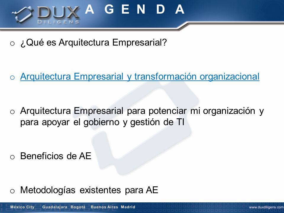 22 ARQUITECTURA EMPRESARIAL ESCENARIO DE CAMBIO NEGOCIO MOTIVADORES DE NEGOCIO ESTRATEGIA NEGOCIO Y TI ARQUITECTURA DE NEGOCIOS ARQUITECTURA DE INFORMACIÓN ARQUITECTURA DE APLICACIONES ARQUITECTURA TECNOLÓGICA ARQUITECTURA DE SEGURIDAD ARQUITECTURA DE SOLUCIONES POLÍTICAS / LINEAMIENTOS Elementos influencian cambio Tendencias industria Retos / oportunidades Planes existentes Necesidades futuras Visión – Motivadores Estratégicos Estrategia – Planes de TI GESTIÓN CAMBIOS DEL PROGRAMA GOBERNABILIDAD DE AE PROYECTOS EN IMPLEMENTACIÓN TRANSFORMACIÓNTRANSFORMACIÓN IMPLEMENTACIÓN / GOBIERNO DEFINICIÓN ESTRATEGIA