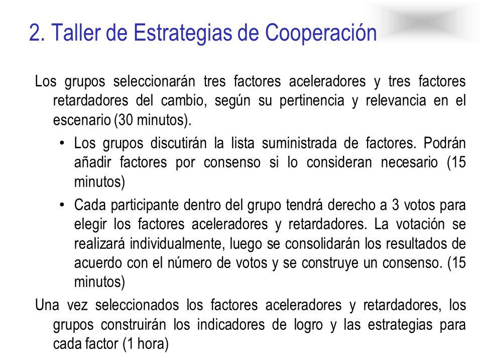 Factores retardadores del cambio Comunicación.