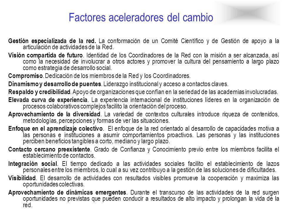 EstrategiaIndicadores de LogroFactor crítico de éxito ESCENARIOS DE ÉXITO: CAMINO AL FUTURO DESEADO