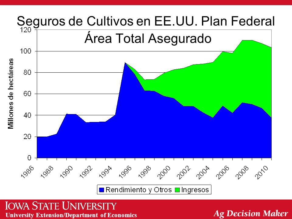 University Extension/Department of Economics Gracias por su tiempo.