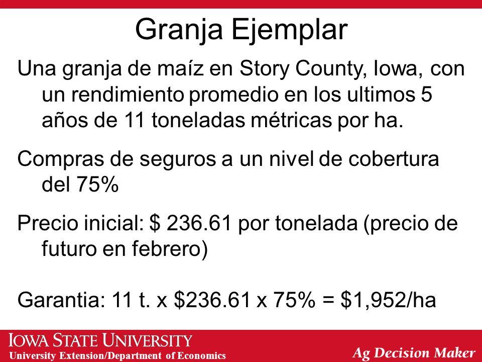University Extension/Department of Economics Pago de Seguro de Ingresos PagoNingun pago Nivel de Garantía = 75% * $236.61/mt * 11 mt/ha = $1,952/ha