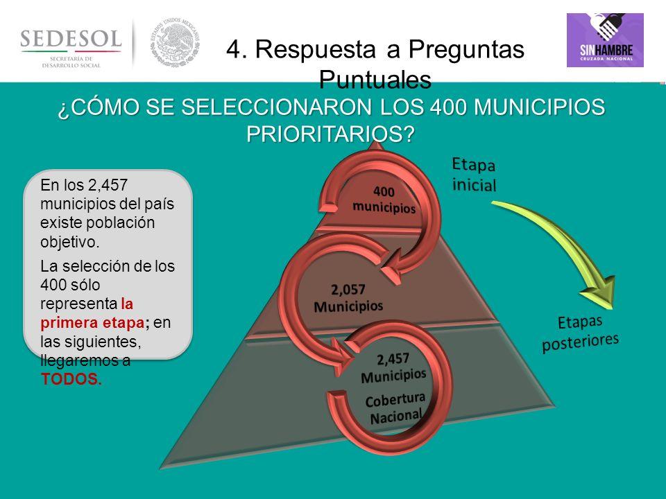 20 BENEFICIARIOS Y LÍNEAS DE ACTUACIÓN El 51.67% de los 7.4 millones de personas en pobreza extrema y carencia por acceso a la alimentación se encuentran en los 400 municipios prioritarios, que representa el 16.3% de todos los municipios del país.