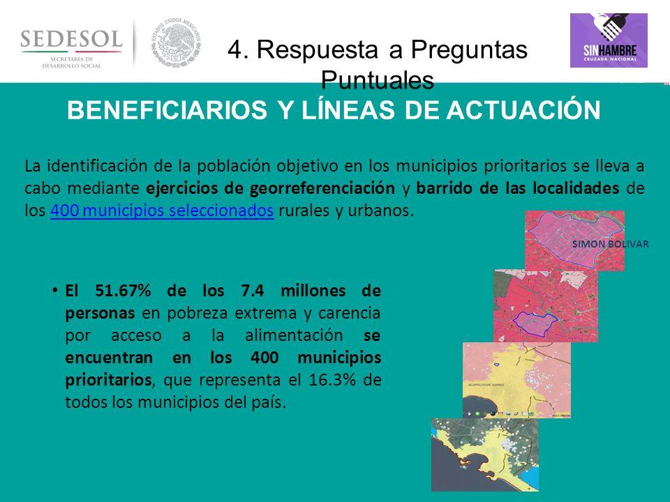 21 400 Municipios Estratégicos