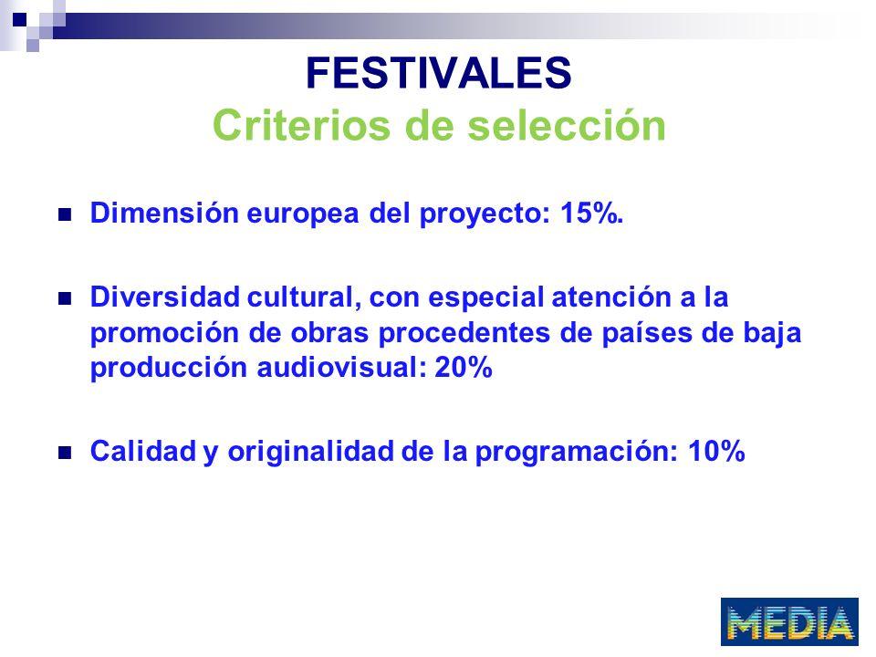 FESTIVALES Criterios de selección Impacto sobre el público: 30%.