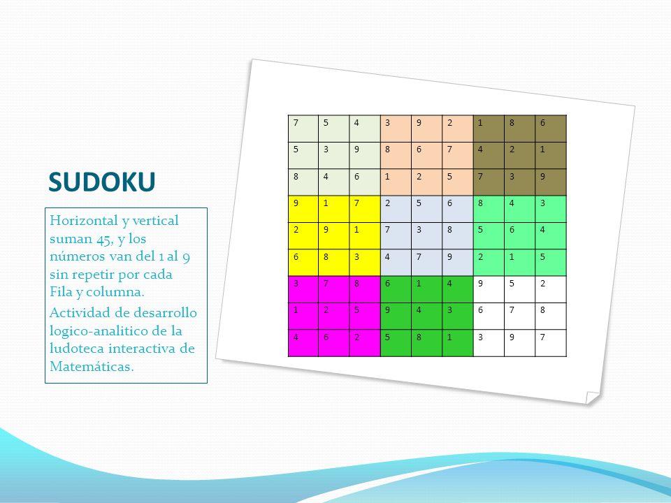 SUDOKU Horizontal y vertical suman 45, y los números van del 1 al 9 sin repetir por cada Fila y columna.