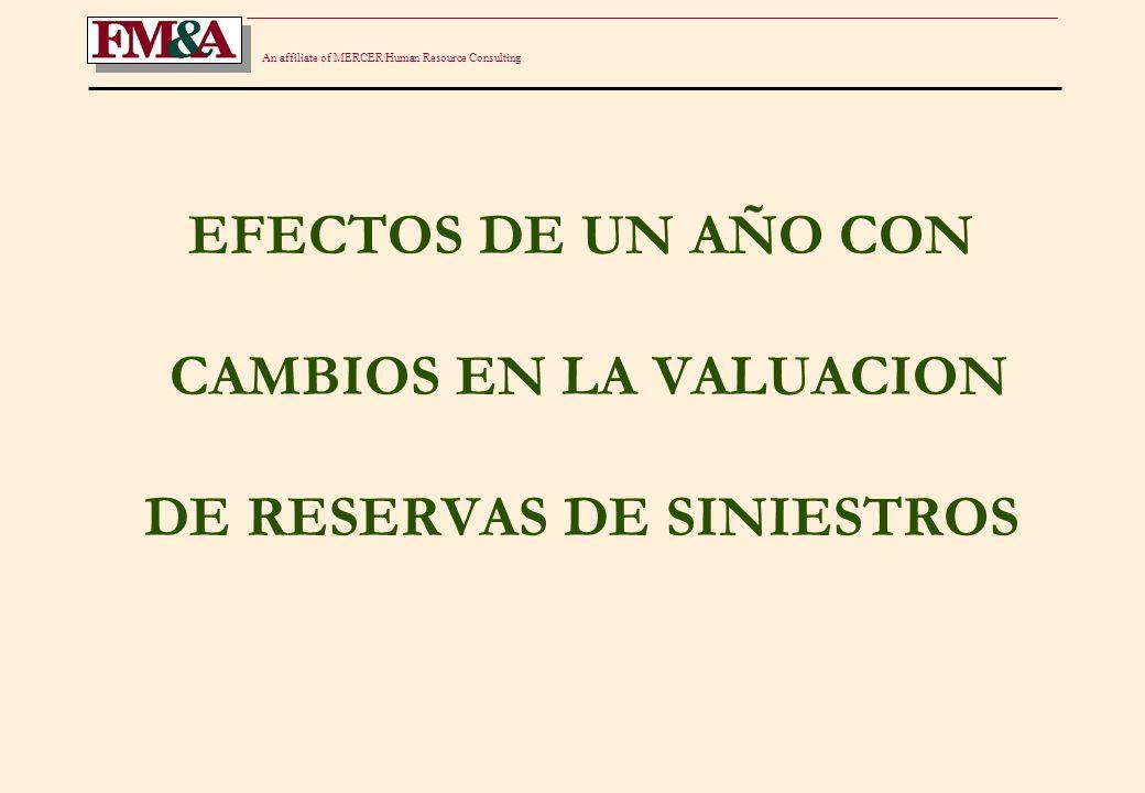 An affiliate of MERCER Human Resource Consulting ESCENARIOS ANALIZADOS Escenario I Año 2002 se valúan las reservas de siniestros pendientes en un 25% más.