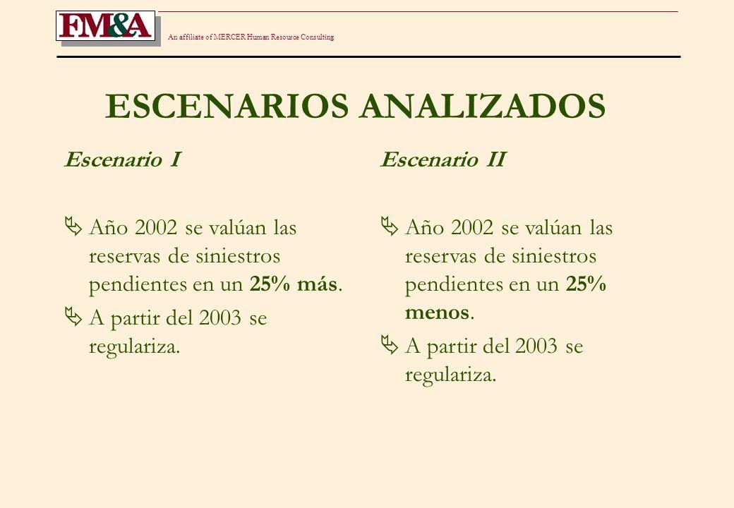 An affiliate of MERCER Human Resource Consulting ESCENARIOS ANALIZADOS